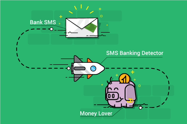 How to use SMS Banking Detector